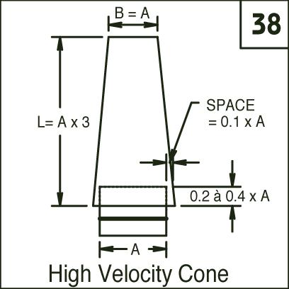 Spirom 233 Ga Inc High Velocity Cone