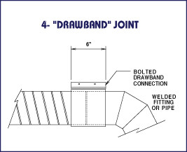 how to draw transverse joint